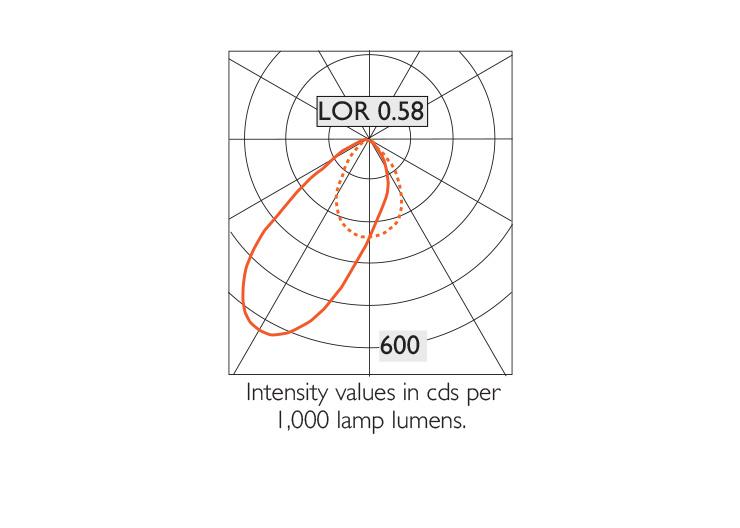 VP X161 Lens Wallwasher